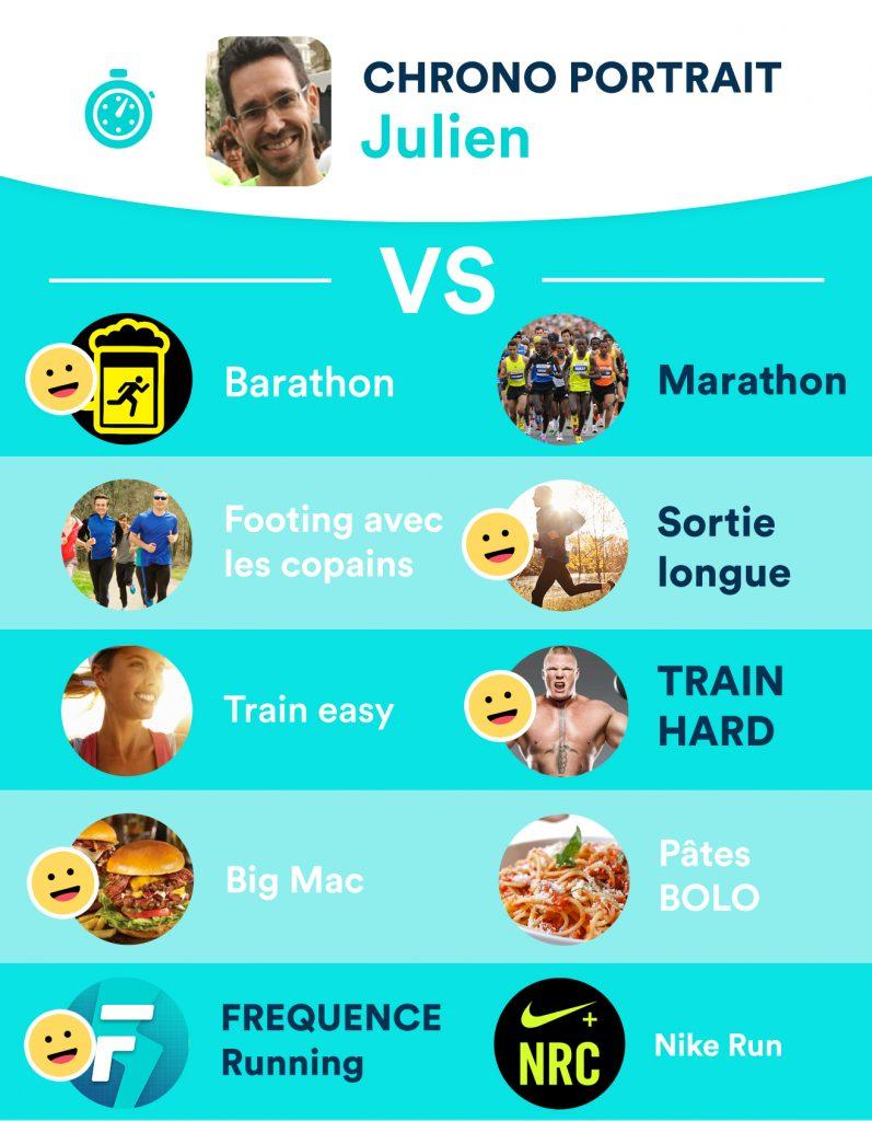 Julien 10km