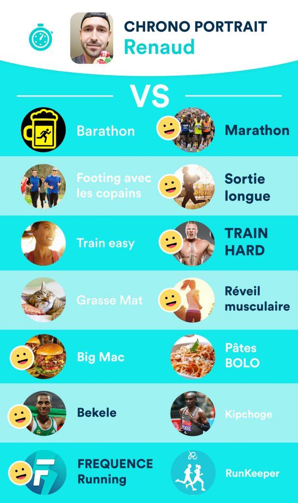 préparation marathon metz