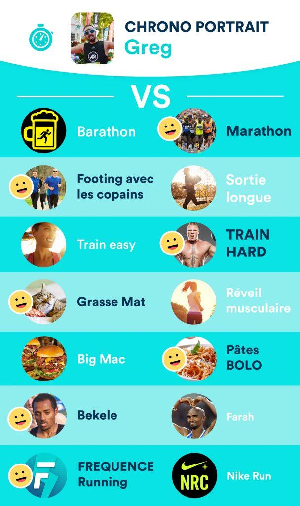 Préparation Marathon Vert de Rennes