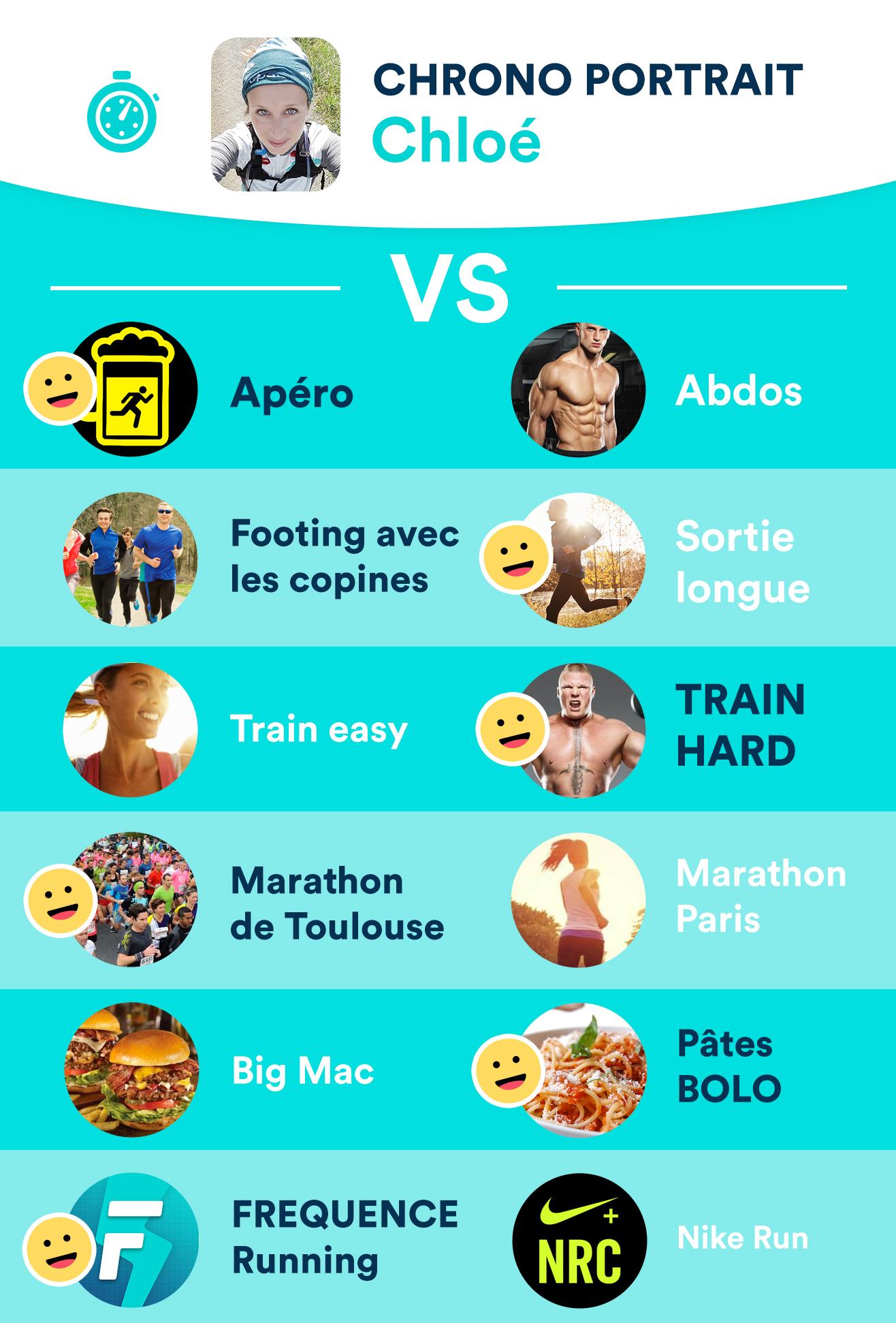 plan entraînement semi-marathon de Toulouse