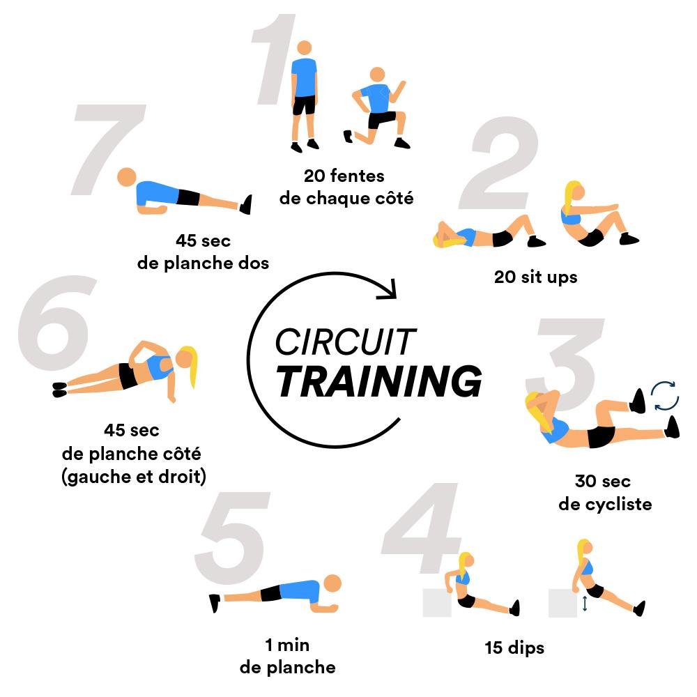 Circuit training, renforcement musculaire complet sans matériel