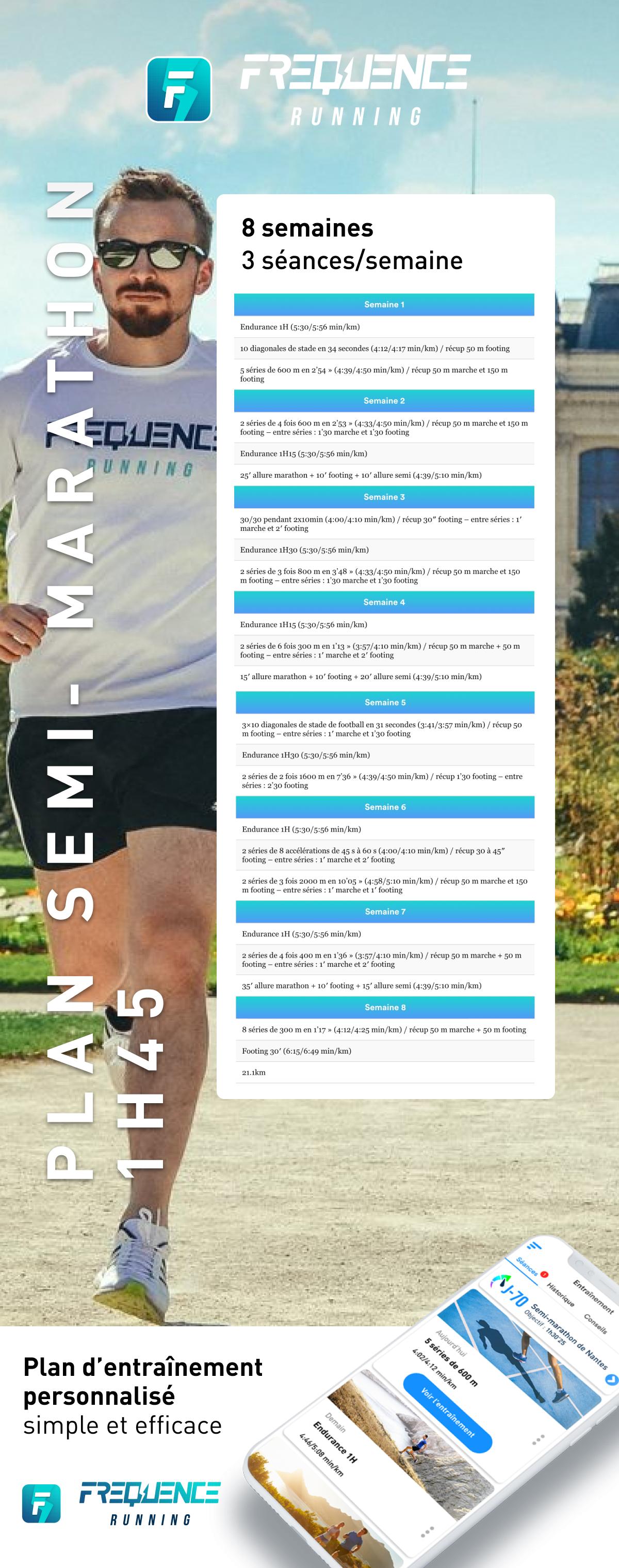 Plan entrainement semi-marathon, course à pied