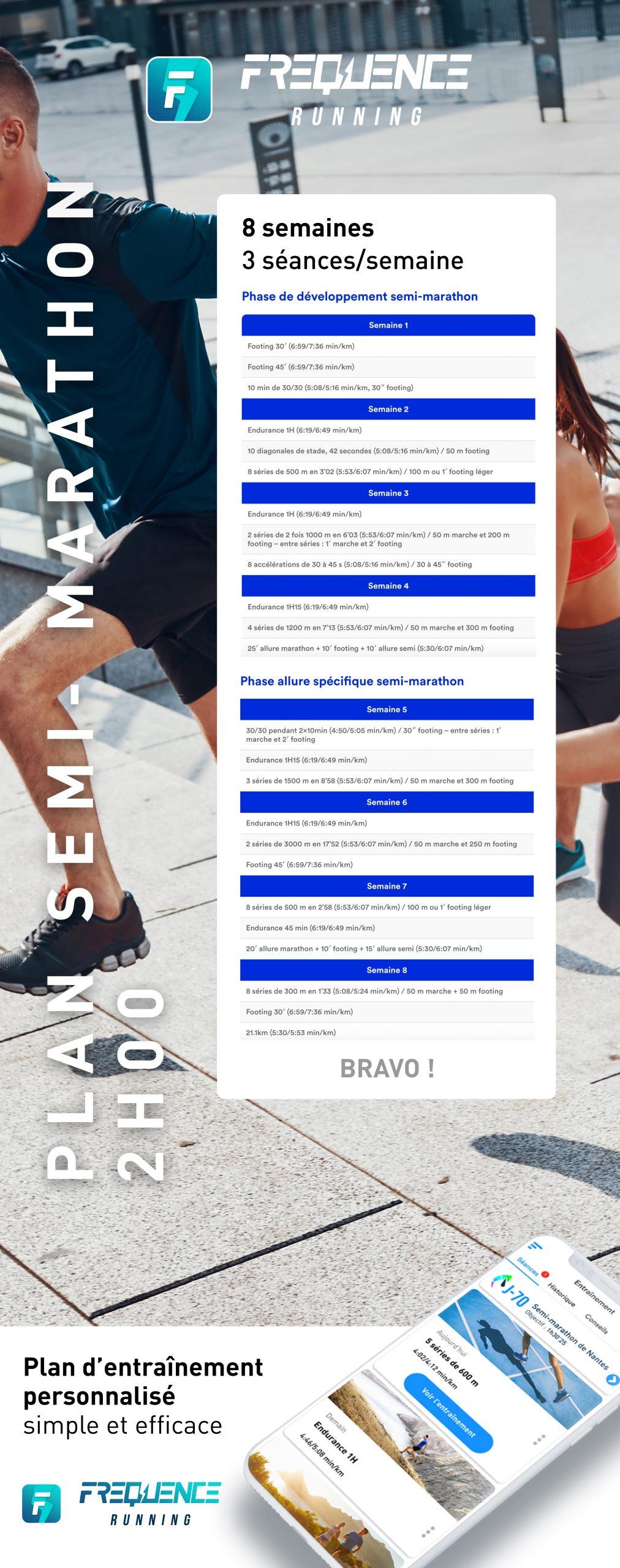 Plan entrainement semi-marathon 2H00, 8 séances/semaine